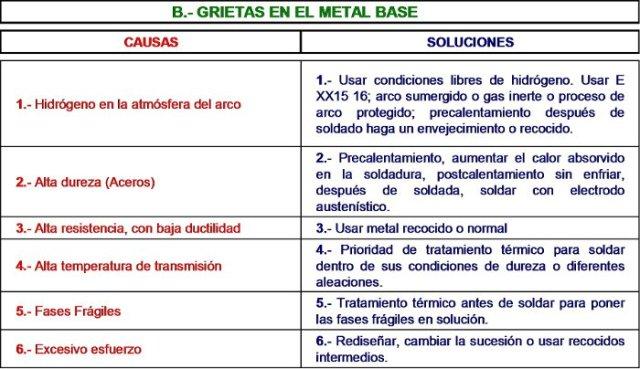 Grietas-en-el-metal-02